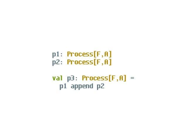 p1: Process[F,A] p2: Process[F,A] val p3: Process[F,A] = p1 ++ p2