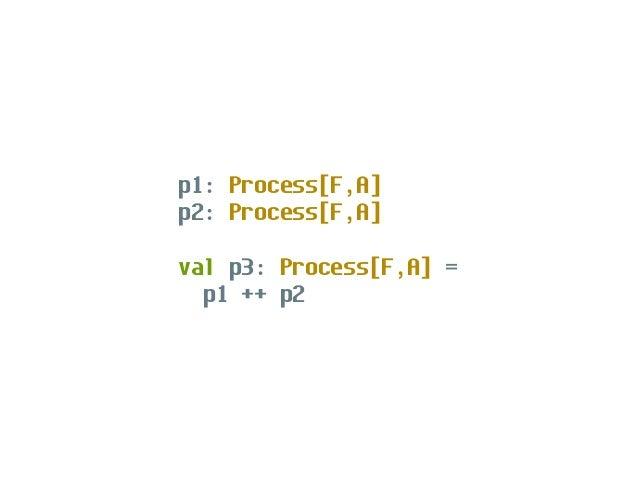 val twoLines: Process[Task,String] = IO(readLine) ++ IO(readLine)