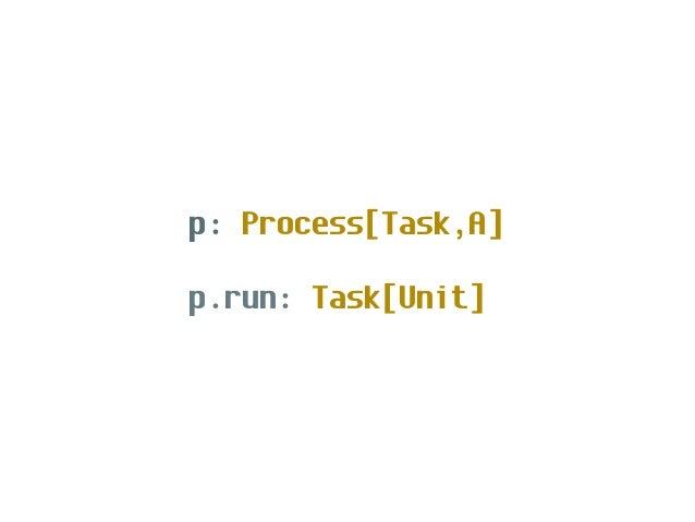p: Process[Task,A] p.runLog: Task[List[A]]
