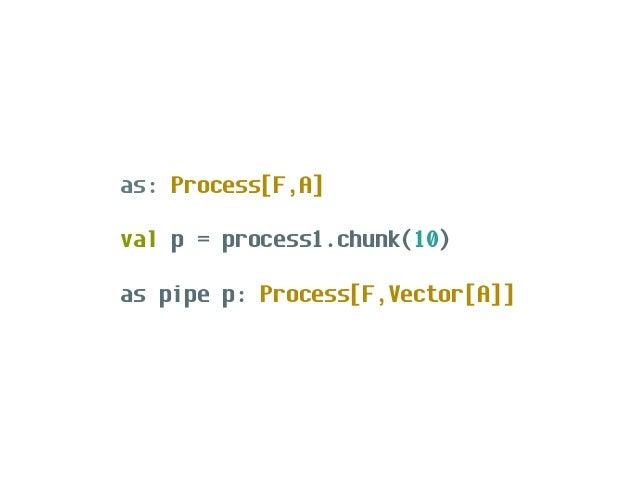 Process.await1[A]: Process1[A,A]