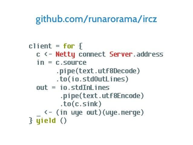 github.com/functional-streams-for-scala github.com/runarorama/ircz oncue.github.io/funnel