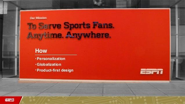 ESPN Next Generation APIs Powering Web, Mobile, TV