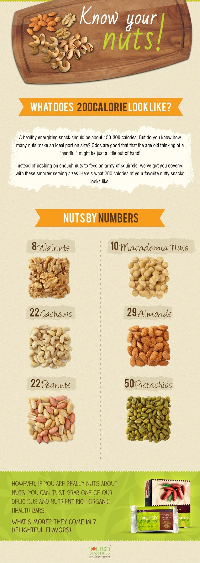 KNOW ymlr . :}.3  [4 M  .   WHATDOES LOOKLIKE?   A healthy energizing snack should be about 150-300 calories.  But do you ...