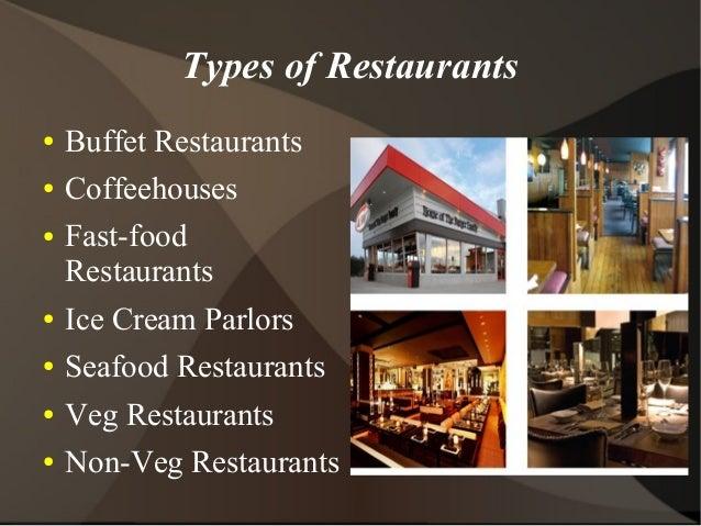 World Wide Fast Food Restaurants