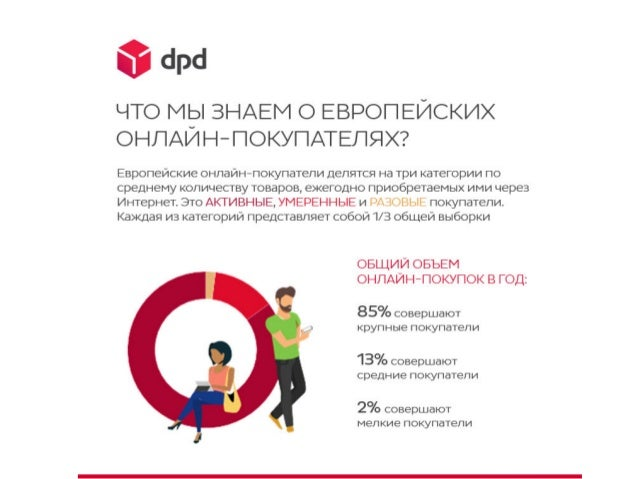 eCommerce Barometer 2016
