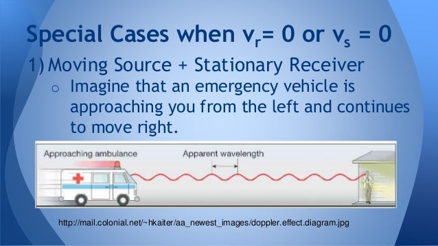 1) Moving Source + Stationary Receiver o Imagine that an emergency vehicle is approaching you from the left and continues ...
