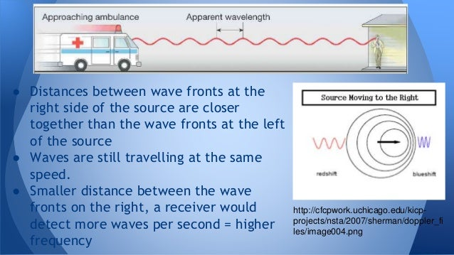 ● Distances between wave fronts at the right side of the source are closer together than the wave fronts at the left of th...