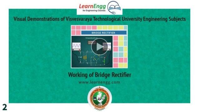 A visual demonstration of topics from Visvesvaraya Technological University - 1st Semester Slide 3