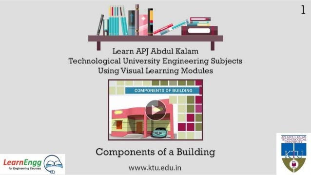 VISUAL LEARNING MODULES FOR APJ ABDUL KALAM TECHNOLOGICAL UNIVERSITY ENGINEERING STUDENTS Slide 2