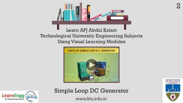 VISUAL LEARNING MODULES FOR APJ ABDUL KALAM TECHNOLOGICAL UNIVERSITY ENGINEERING STUDENTS Slide 3