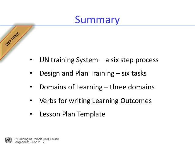 Un Training System DesignHasnat – Six Step Lesson Plan