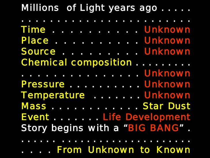 Millions of Light years ago . . . . .. . . . . . . . . . . . . . . . . . . . . . . .Time . . . . . . . . . . UnknownPlace ...