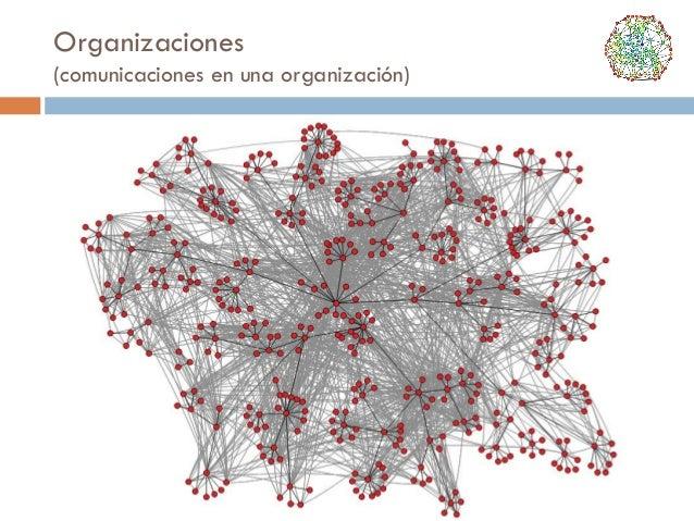 Organizaciones (comunicaciones en una organización)
