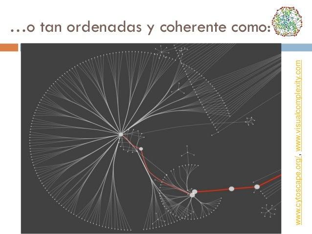 www.cytoscape.org/, www.visualcomplexity.com  …o tan ordenadas y coherente como: