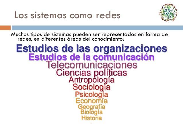 Los sistemas como redes Muchos tipos de sistemas pueden ser representados en forma de redes, en diferentes áreas del conoc...