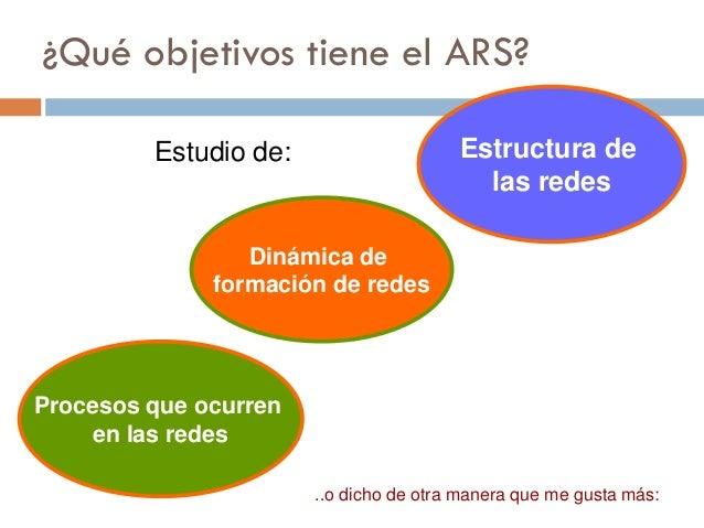 ¿Qué objetivos tiene el ARS? Estructura de las redes  Estudio de:  Dinámica de formación de redes  Procesos que ocurren en...