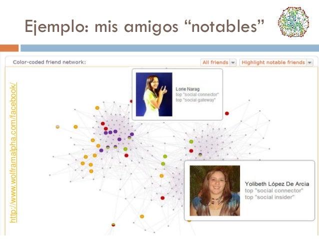 "http://www.wolframalpha.com/facebook/  Ejemplo: mis amigos ""notables"""