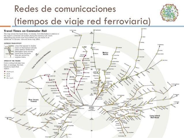 Redes de comunicaciones (tiempos de viaje red ferroviaria)