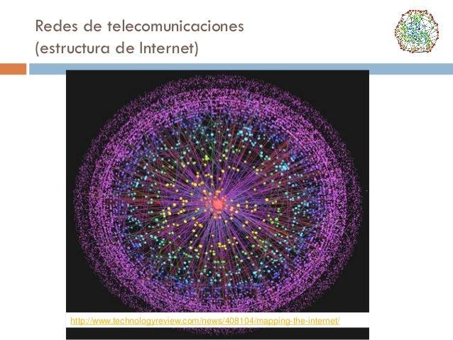 Redes de telecomunicaciones (estructura de Internet)  http://www.technologyreview.com/news/408104/mapping-the-internet/