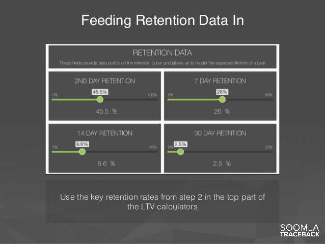 Feeding Retention Data In Use the key retention rates from step 2 in the top part of the LTV calculators