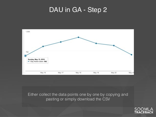 DAU in GA - Step 2 Either collect the data points one by one by copying and pasting or simply download the CSV
