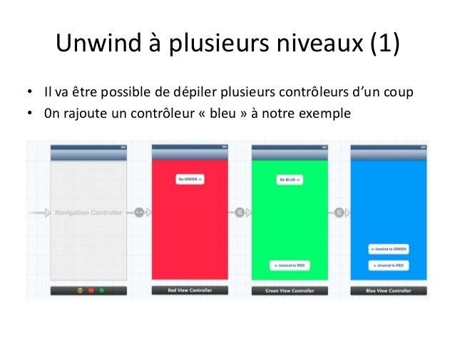 Unwind à plusieurs niveaux (1) • Il va être possible de dépiler plusieurs contrôleurs d'un coup • 0n rajoute un contrôleur...