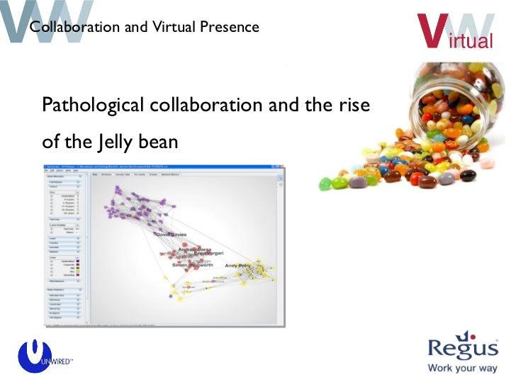 Collaboration and Virtual Presence <ul><li>Pathological collaboration and the rise </li></ul><ul><li>of the Jelly bean </l...