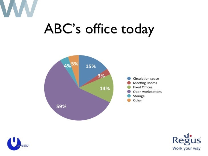 ABC's office today