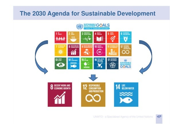 UNWTO International Year of Sustainable Tourism for Development 2017 Slide 3