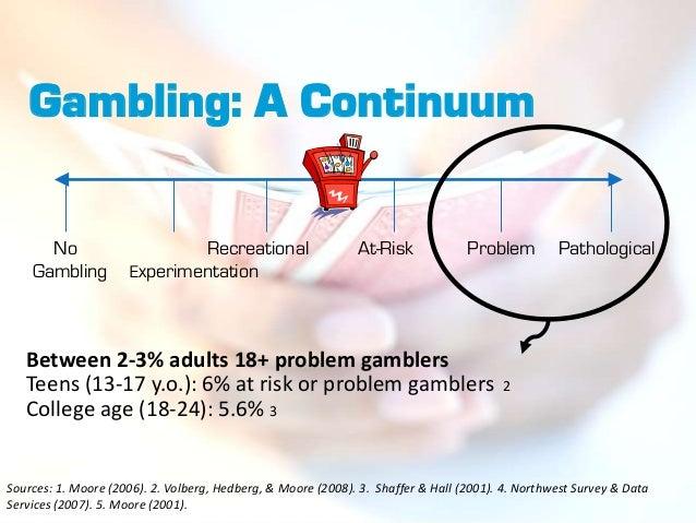 Pathological problem gambling cheap gambling charter flight