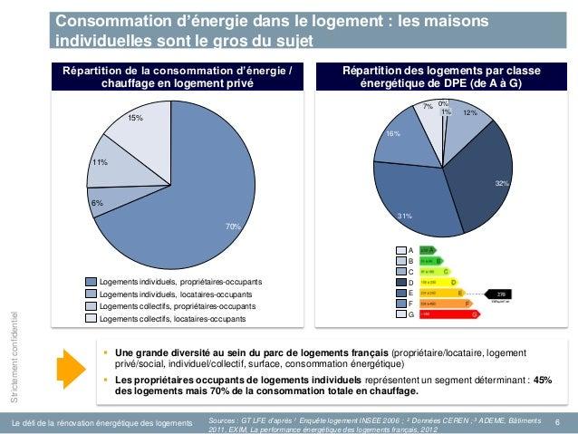 SRTE Schéma Régional Transition énergétique   GT Bâtiment   Intervention  Sébastien Delpont   La Fabrique écologique
