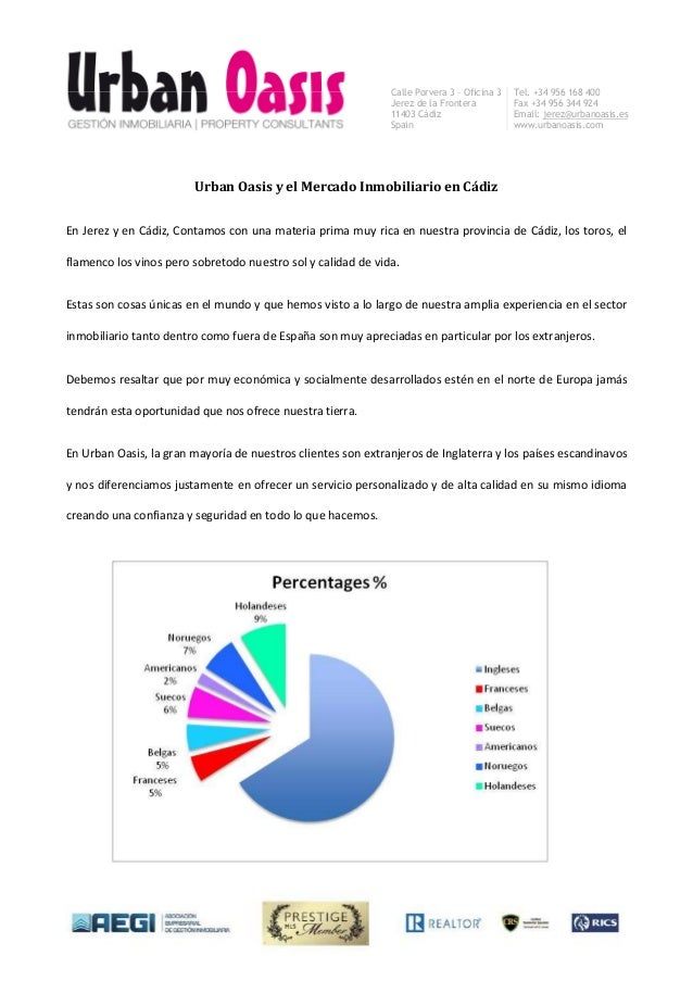 Calle Porvera 3 – Oficina 3 Jerez de la Frontera 11403 Cádiz Spain Tel. +34 956 168 400 Fax +34 956 344 924 Email: jerez@u...