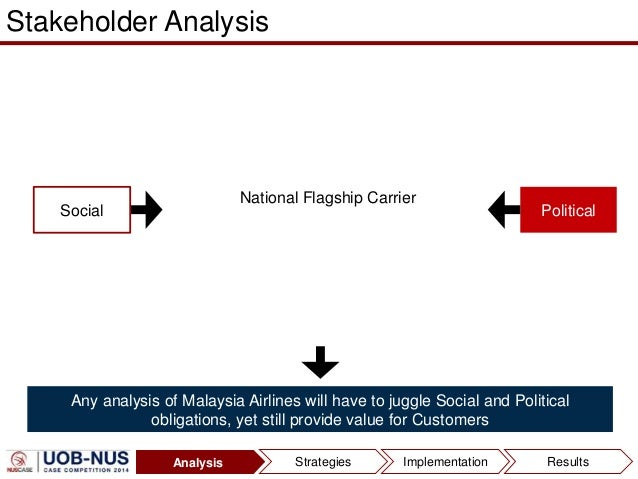 American airline stakeholder analysis