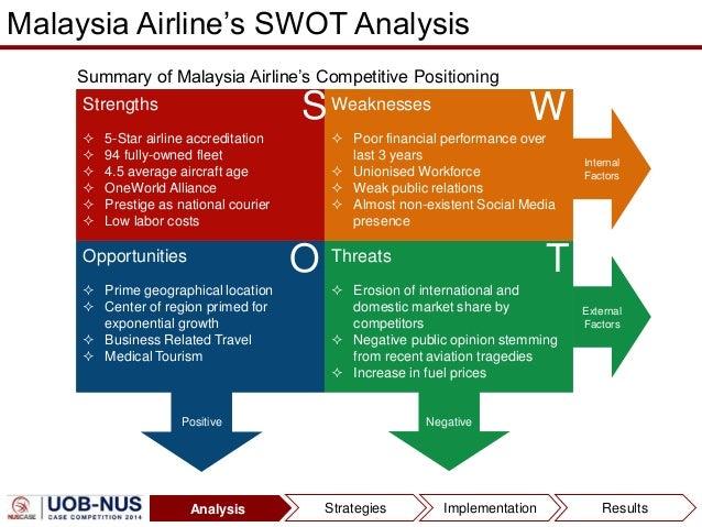 airline swot analysis pdf