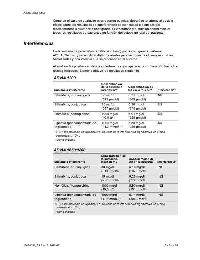 acido urico alimentos malos curacion de la gota enfermedad lista de alimentos que bajan el acido urico