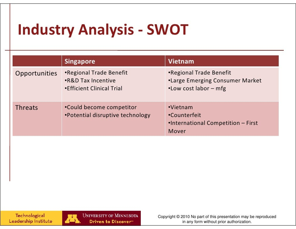 a swot analysis of any hotel business in vietnam Of the present dissertation, without hereby expressing any opinion on the views  herein  342 strengths and weaknesses of the banking sector in vietnam 118   large supermarkets and hotels use point of sale (pos) payment systems.