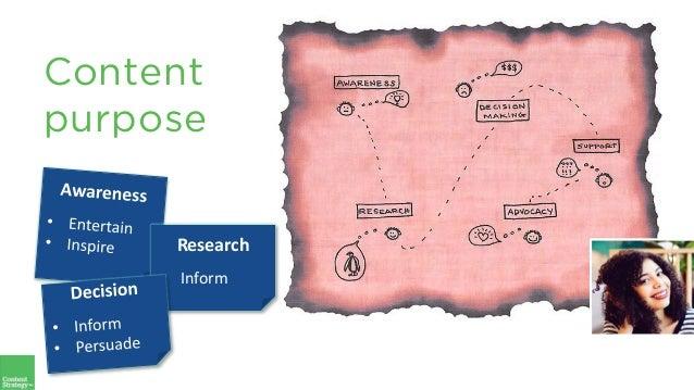 Research • Inform Content purpose