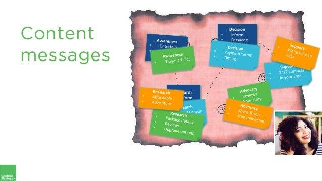 Content messages Decision • Inform • Persuade Research • Inform