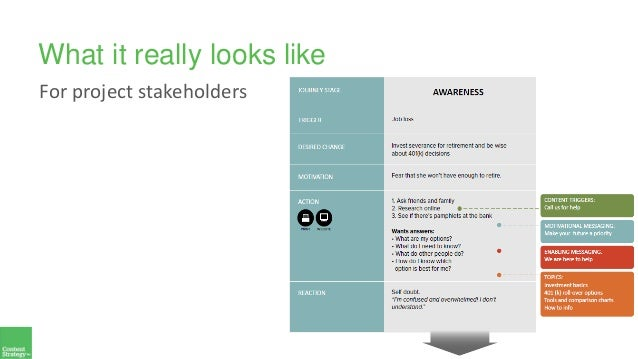 For project stakeholders What it really looks like
