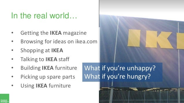 • Getting the IKEA magazine • Browsing for ideas on ikea.com • Shopping at IKEA • Talking to IKEA staff • Building IKEA fu...