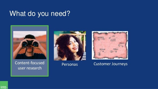 What do you need? PersonasContent-focused user research Customer Journeys
