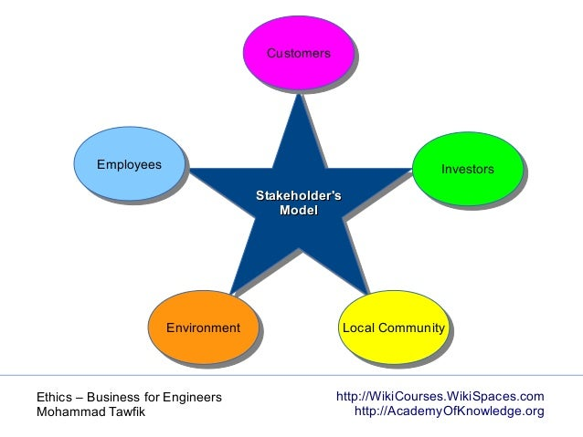 http://WikiCourses.WikiSpaces.com http://AcademyOfKnowledge.org Ethics – Business for Engineers Mohammad Tawfik Stakeholde...