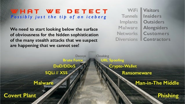 IT and Systems Security - The Bigger Picture
