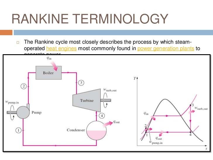 pwr ts diagram schematic diagram PWR NRC pwr ts diagram wiring diagram library nuclear power plant schematic thermodynamics of power plantpwr ts diagram