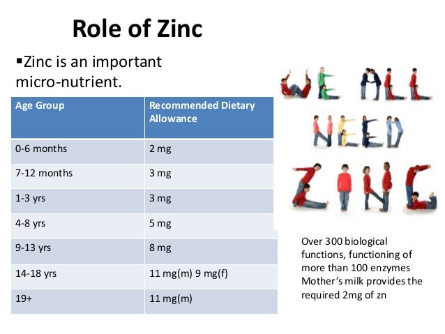and zinc function toxicity sexual
