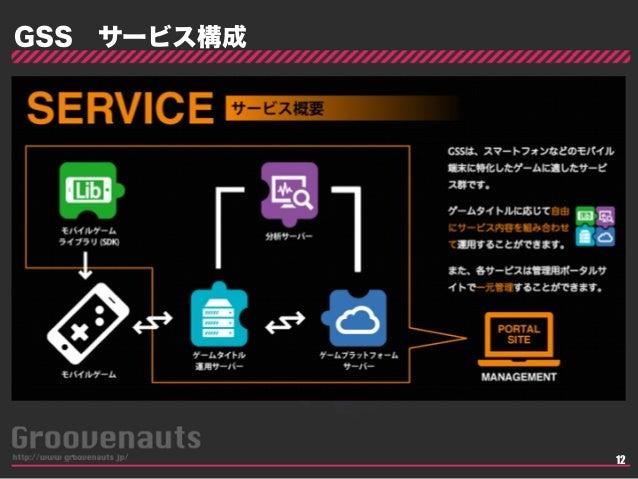 12 GSSサービス構成