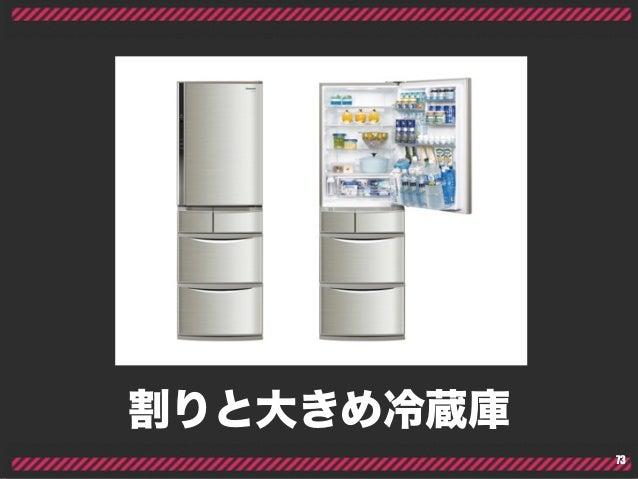 割りと大きめ冷蔵庫 73