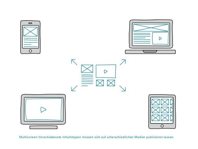 Multiscreen: Verschiedenste Inhaltstypen müssen sich auf unterschiedlichen Medien publizieren lassen.