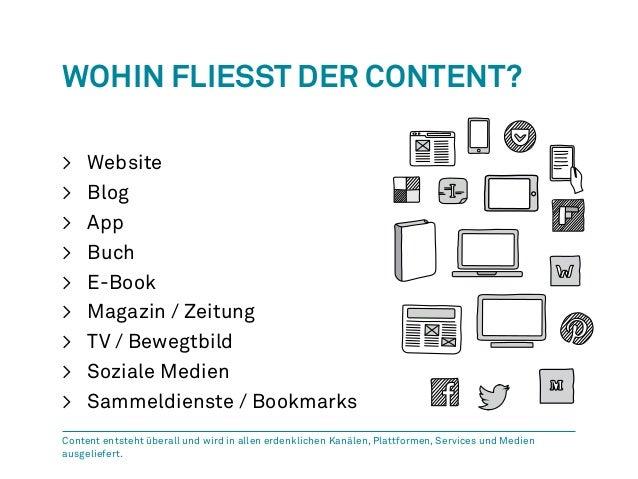 Wohin flieSt der Content?  > Website  > Blog  > App  > Buch  > E-Book  > Magazin / Zeitung  > TV / Bewegtbild  > Soziale M...
