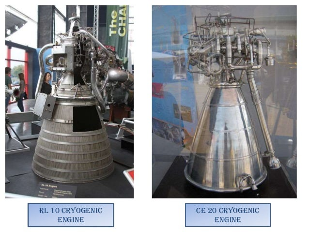 "working of cryogenic engine Working model of cryogenic engine ""cryogenic"" stems from greek and means ""the production of freezing cold"" however the term is used as today as a synonym for the low temperature."